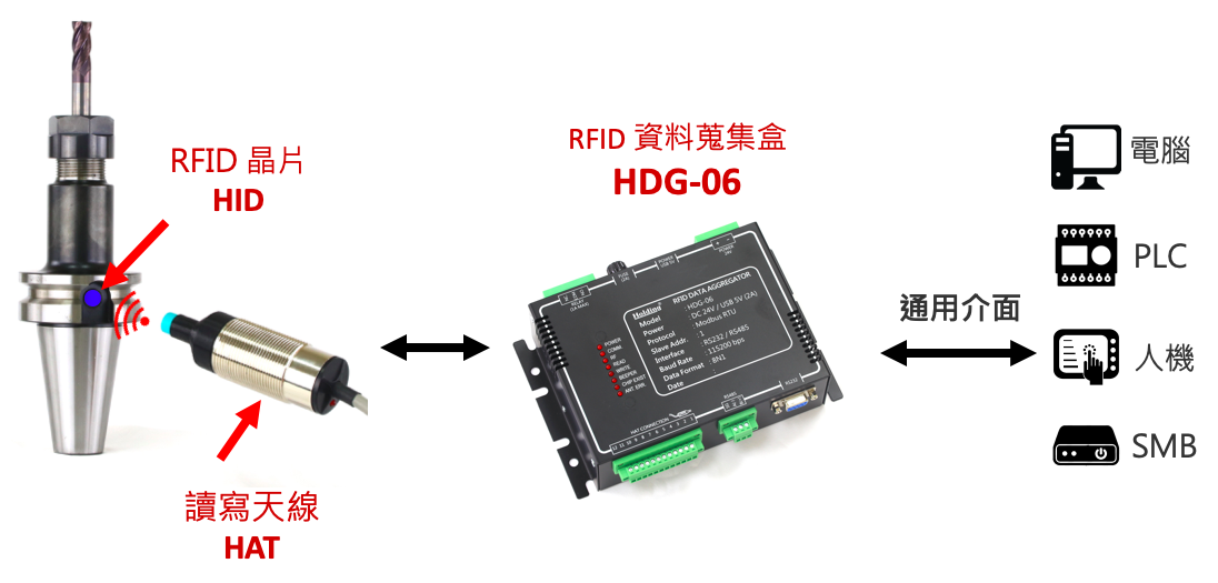 proimages/RFID/RFIDSys_1224.png