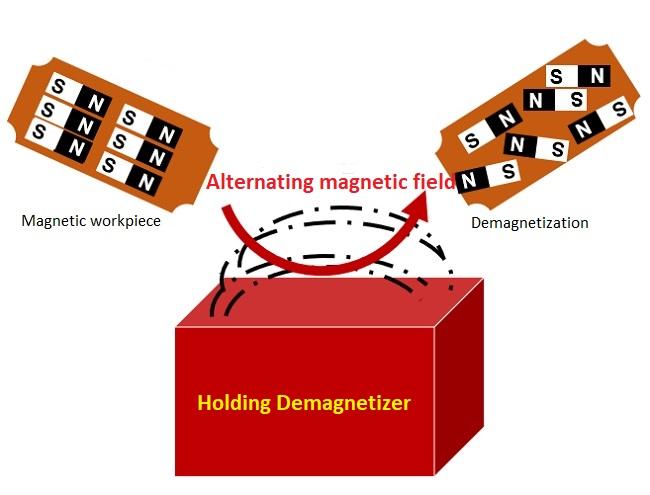 proimages/design/products/Demag/Flat/Demag_pic.jpg